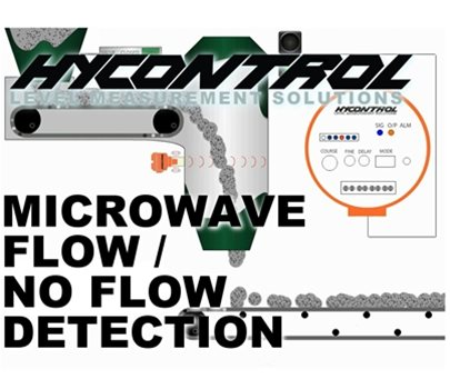 Flow and No-Flow Detection Animation